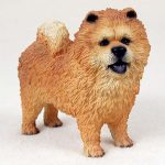 Chow-Chow-Hand-Painted-Collectible-Dog-Figurine-Statue-Red-181261196676