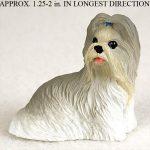 Shih-Tzu-Mini-Resin-Dog-Figurine-Statue-Hand-Painted-Mixed-180644350197
